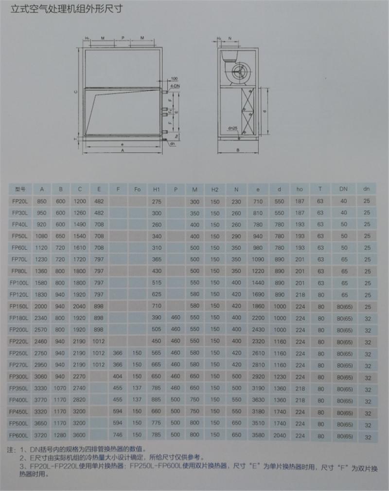 吊頂式空氣處理機組