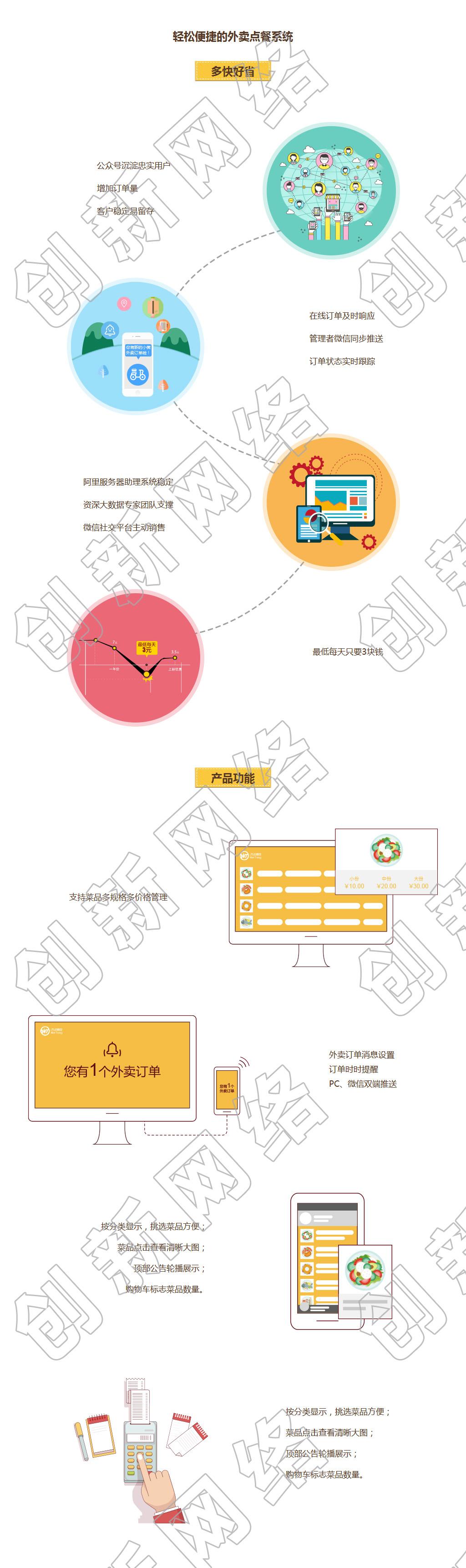 漳州微信營銷