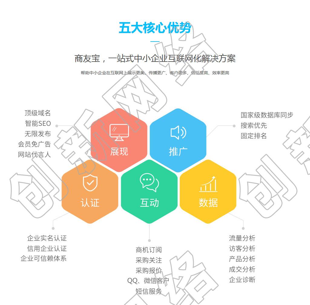 漳州微营销