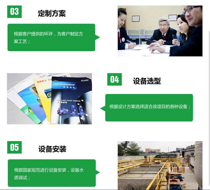 肇慶環保公司污水處理設備2.png