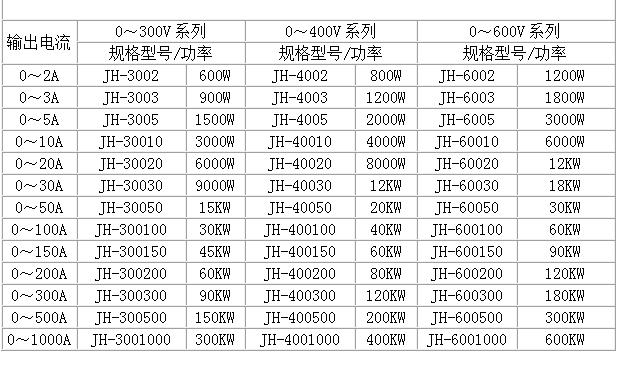 jh300v系列直流稳压稳流电源  jh400v系列直流稳压稳流电源  jh600v