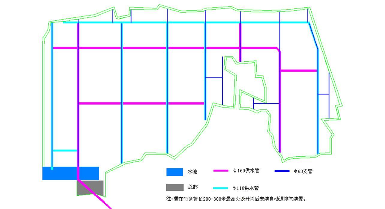 滴灌水肥一体化管网安装设计图.jpg