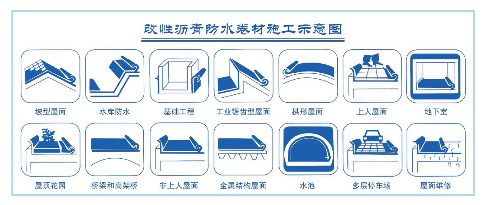 SBS彈性體改性瀝青防水卷材-寧夏虎城防水材料有限公司