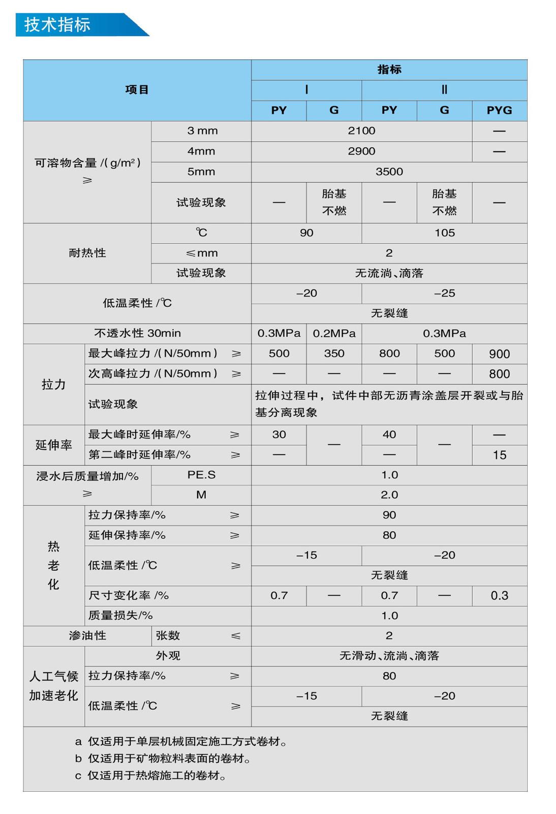 SBS弹性体改性沥青防水卷材|SBS弹性体改性沥青防水卷材-宁夏虎城防水材料有限公司