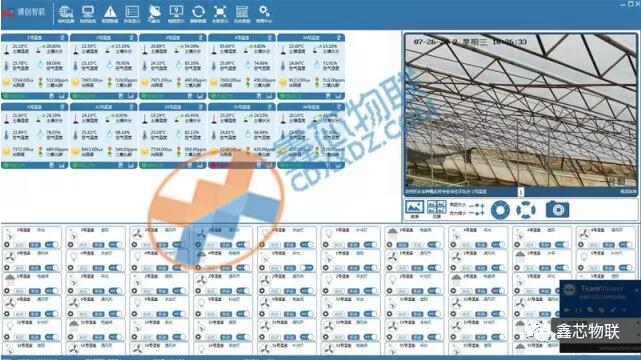 涼州區農業物聯網軟件系統