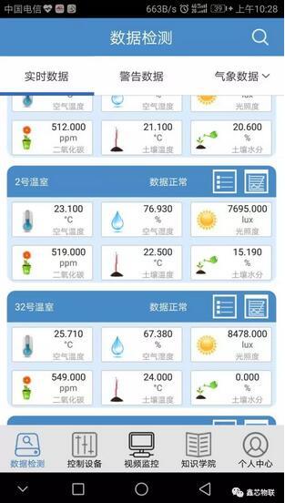 涼州區農業物聯網數據監測