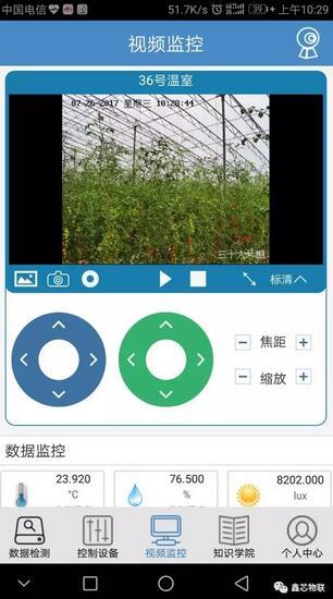 涼州區農業物聯網視頻監控