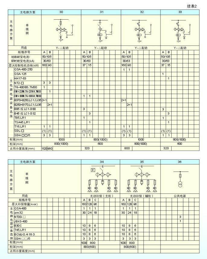 低壓開關柜1-9.jpg