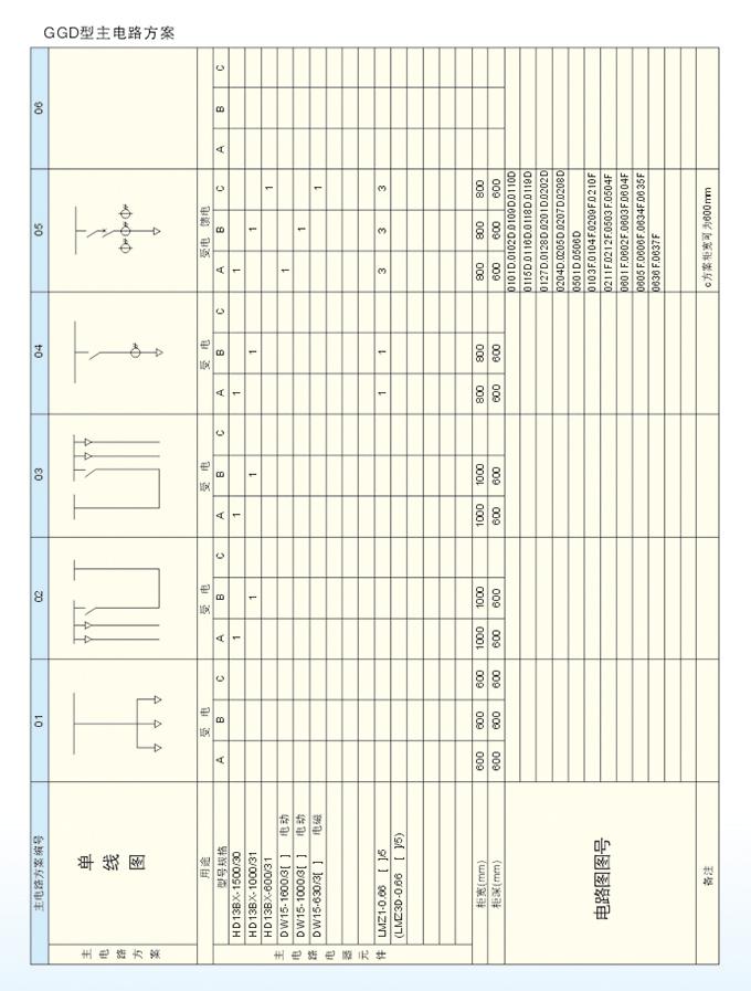 GGD交流低壓配電柜4.jpg