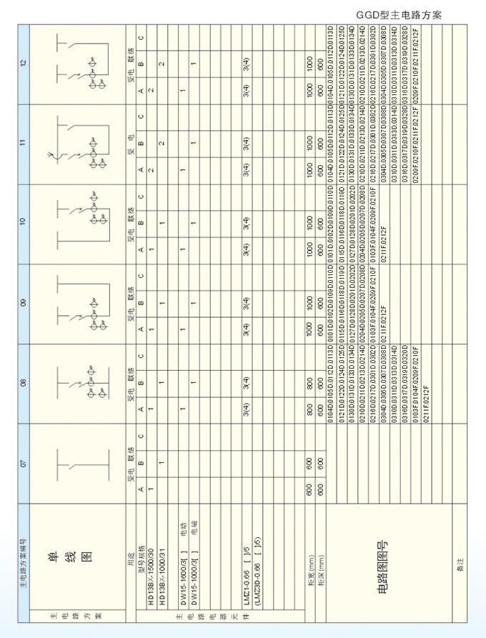 GGD交流低壓配電柜5.jpg