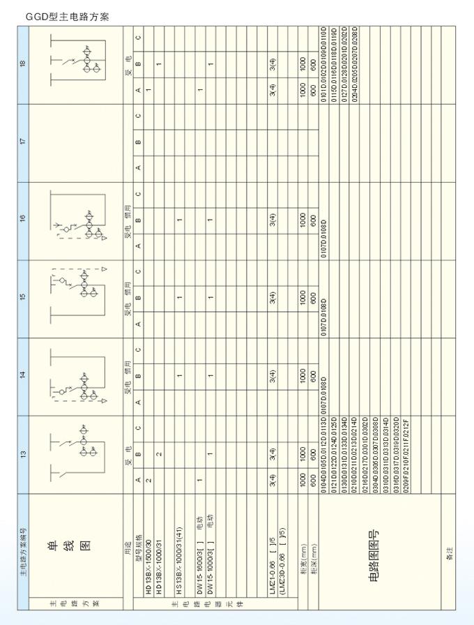 GGD交流低壓配電柜6.jpg