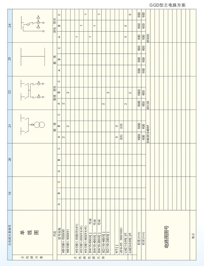 GGD交流低壓配電柜7.jpg
