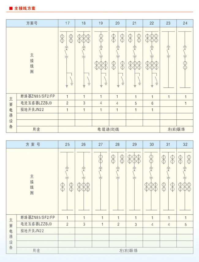 KYN61-40.5鎧裝移開式交流金屬封閉開關設備6.jpg