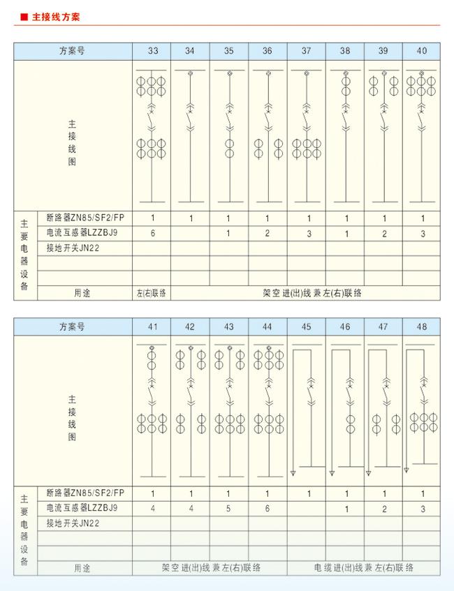 KYN61-40.5鎧裝移開式交流金屬封閉開關設備7.jpg