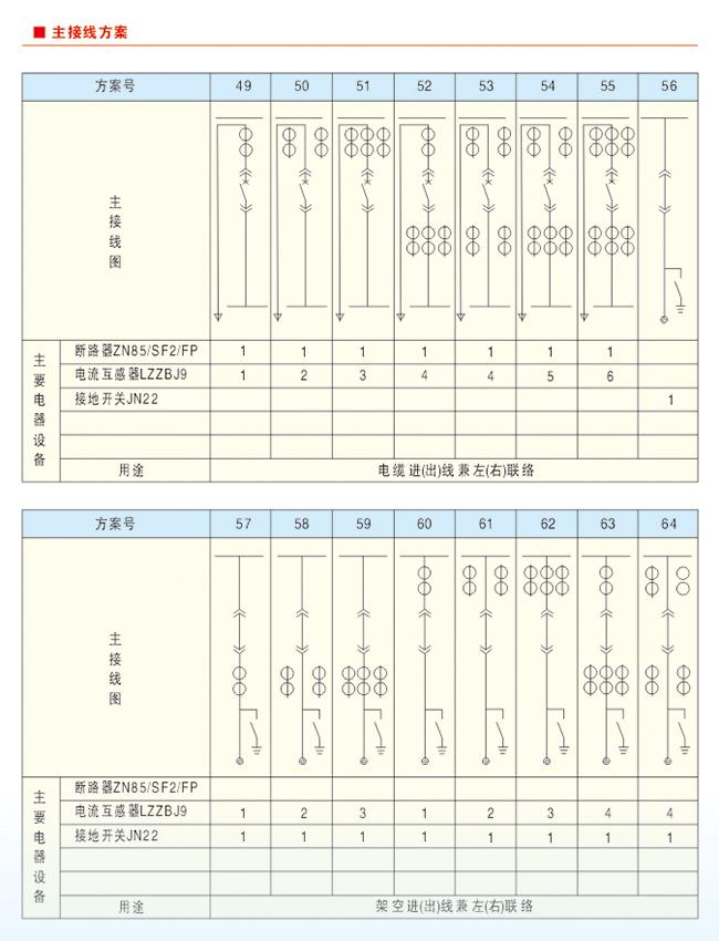 KYN61-40.5鎧裝移開式交流金屬封閉開關設備8.jpg