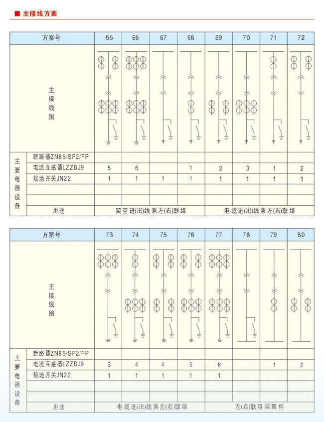 KYN61-40.5鎧裝移開式交流金屬封閉開關設備9.jpg