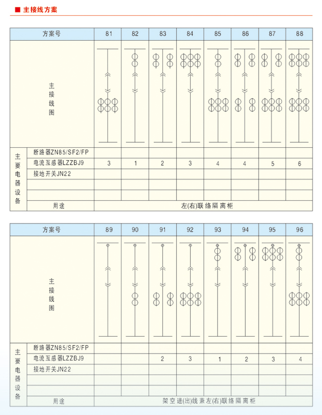 KYN61-40.5鎧裝移開式交流金屬封閉開關設備10.jpg