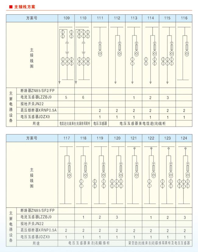KYN61-40.5鎧裝移開式交流金屬封閉開關設備12.jpg