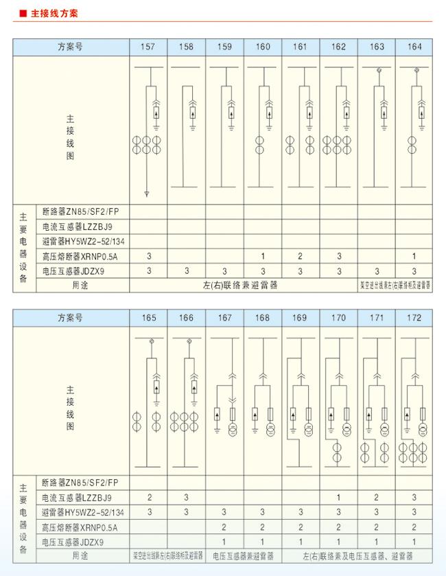 KYN61-40.5鎧裝移開式交流金屬封閉開關設備15.jpg