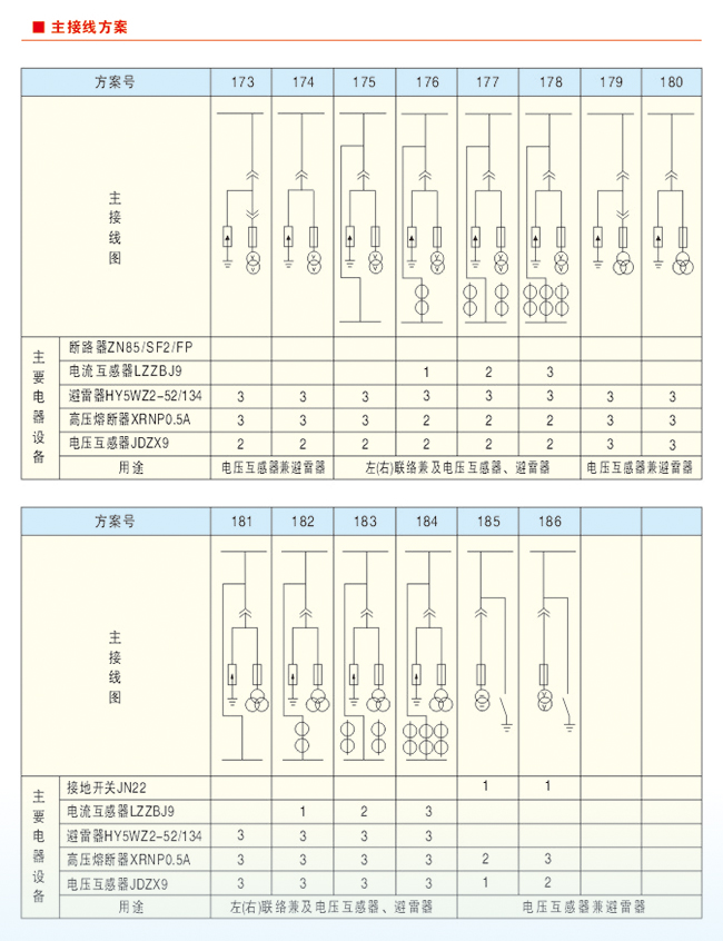 KYN61-40.5鎧裝移開式交流金屬封閉開關設備16.jpg