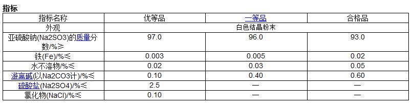 无水亚硫酸钠1