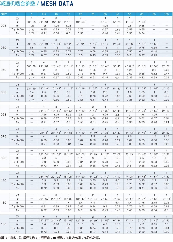 瑞奧NMRV090減速機廠家直銷銷河南|山東|安徽|江蘇|浙江|河北|NMRV系列渦輪減速器-商丘市瑞奧減速機械有限公司