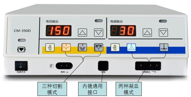 CM-350D高频电刀功能示意图.JPG