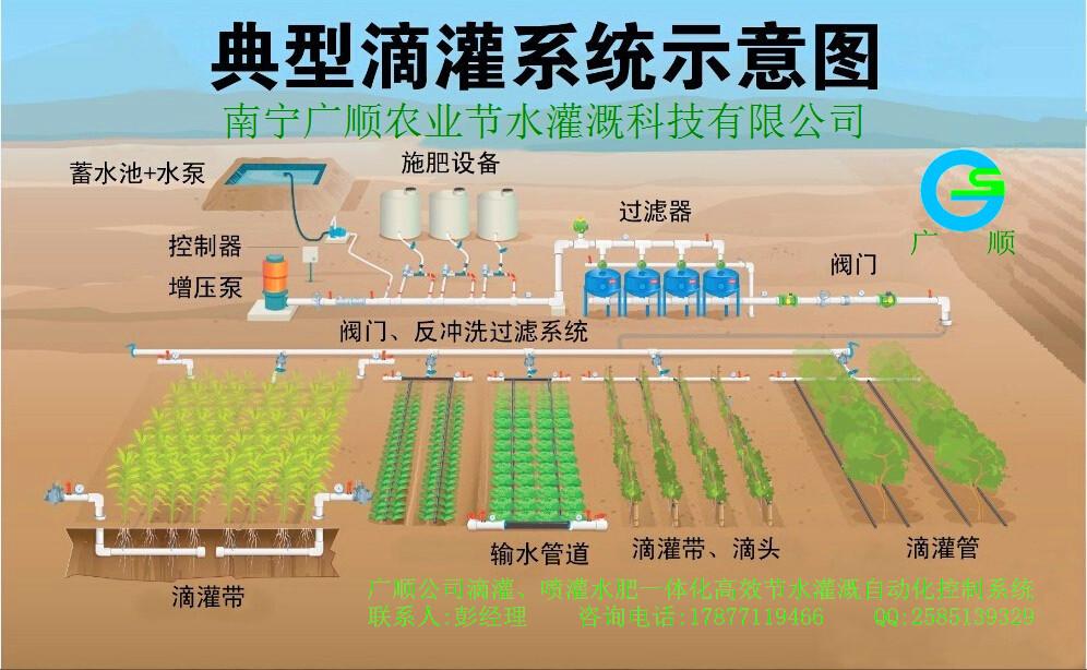 0001灌溉系统示意图.jpg