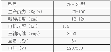 XG-180油脂粉碎機
