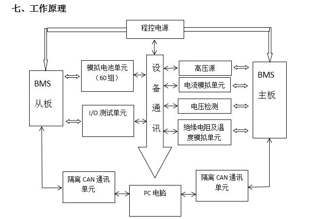 电路 电路图 电子 设计 素材 原理图 673_451