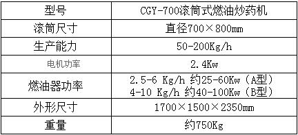 CGY-700滾筒式燃油燃汽炒藥機