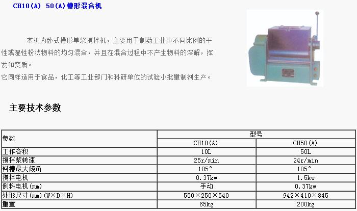 CH10(A) 50(A)槽形混合機