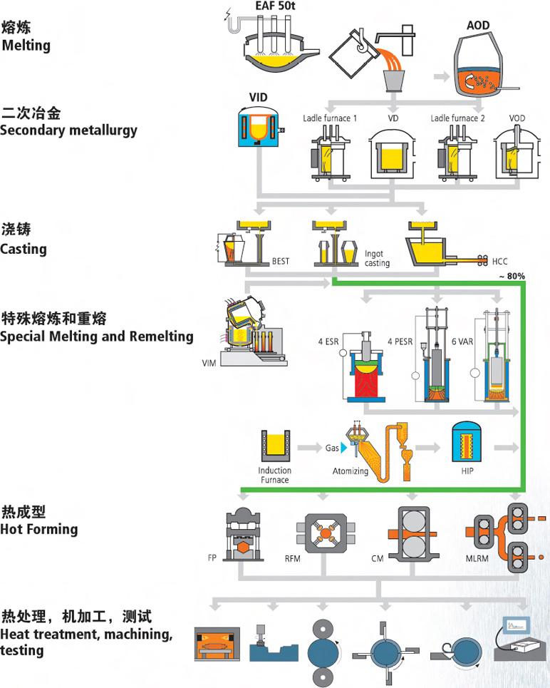1.生产流程.jpg