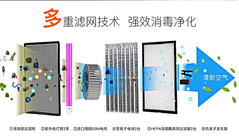 T600吸顶式气氛澳门阳城国际官方网站-980_04.jpg