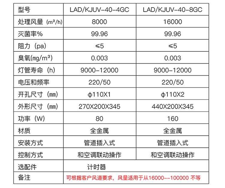 10-管道插入式紫外C气氛消毒器-750.jpg