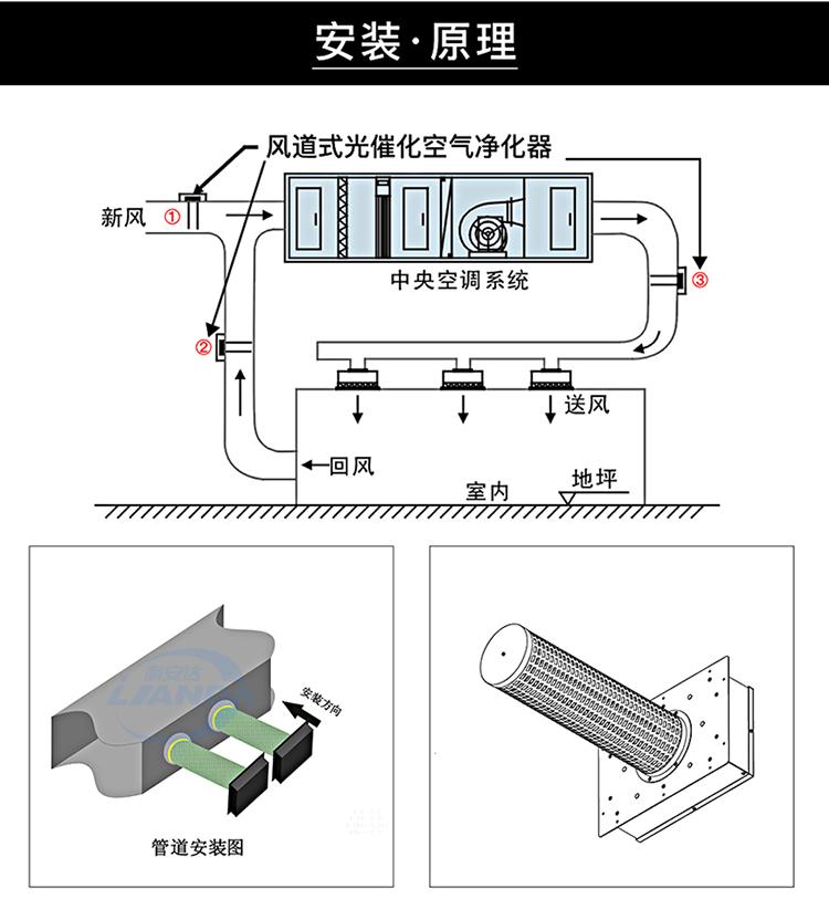 11-管道插入式紫外C空气消毒器-750.jpg