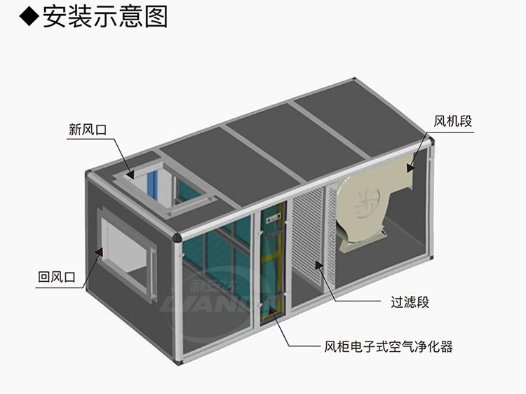 风柜电子式空气消毒器-750_09.jpg