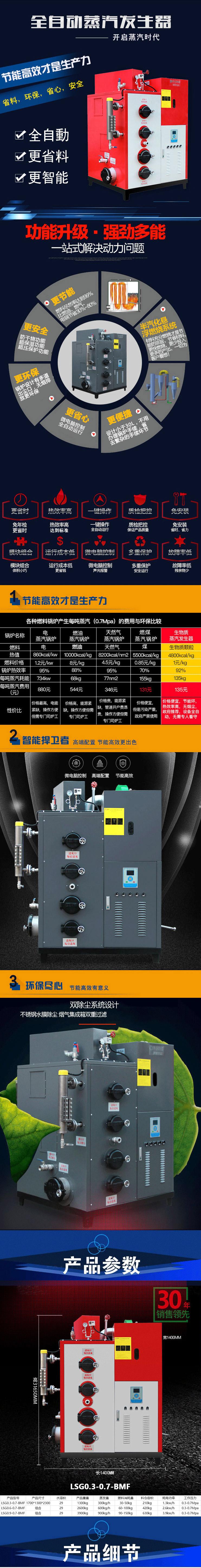 蒸汽发生器_150公斤蒸汽发生器-生物质蒸汽发生器-环保蒸汽1 (2).jpg