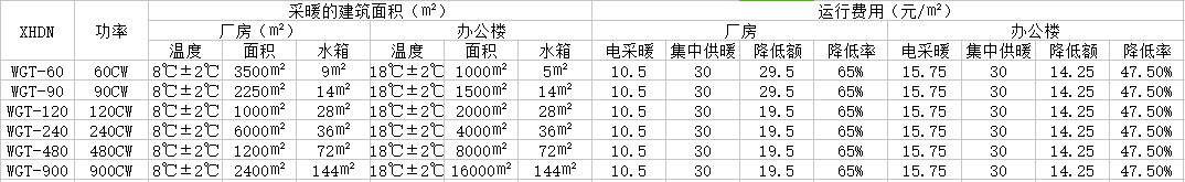 8--12kW电磁采暖锅炉
