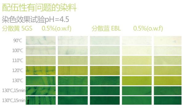 涤染宝|涤染宝-泉州市新宏色彩信息科技有限公司