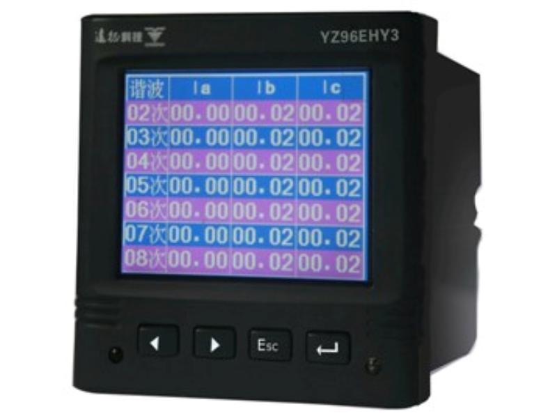 YZ96系列低压智能仪表.jpg