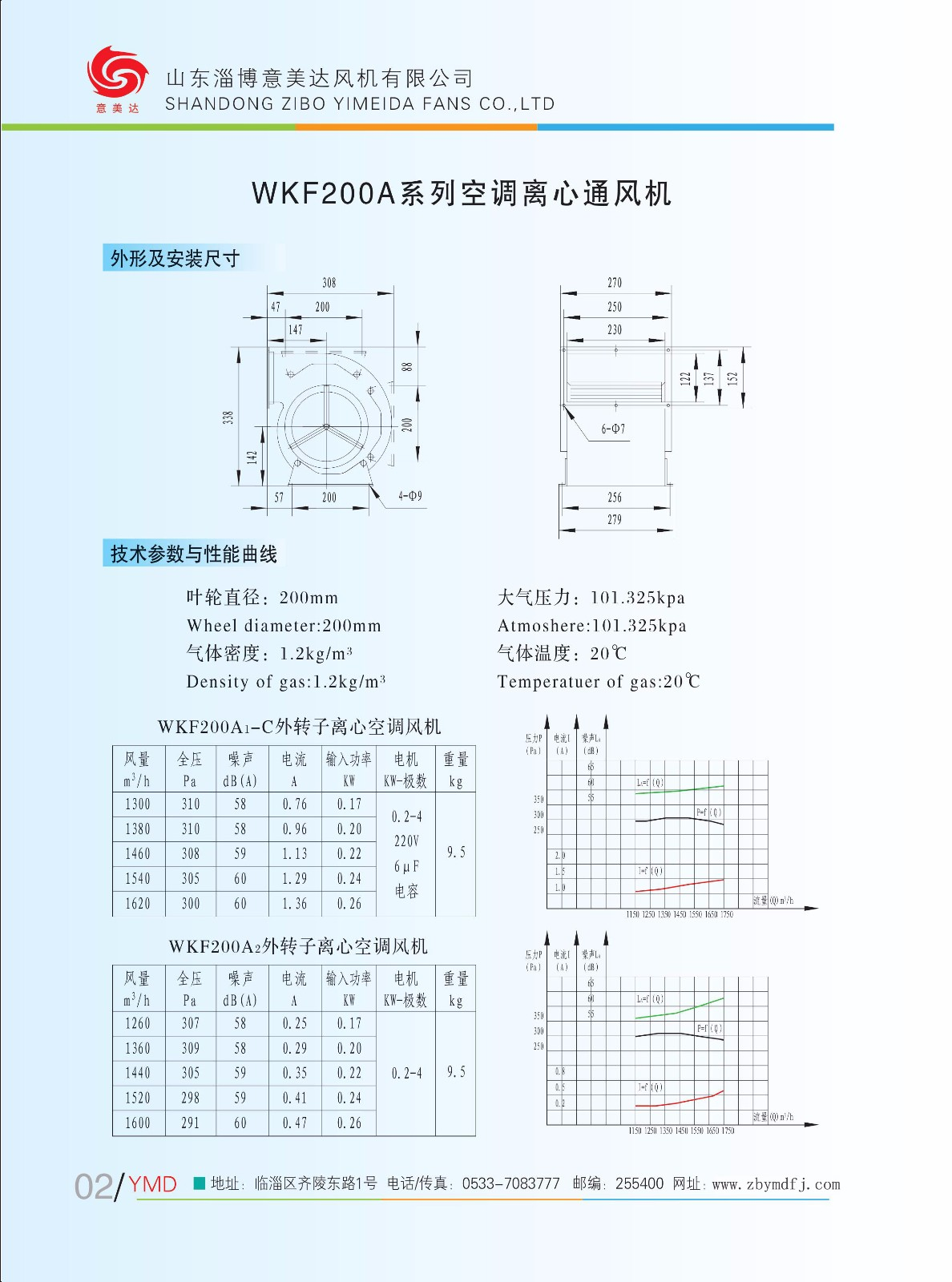 WKF200A4|WKF200A-山东淄博意美达风机有限公司