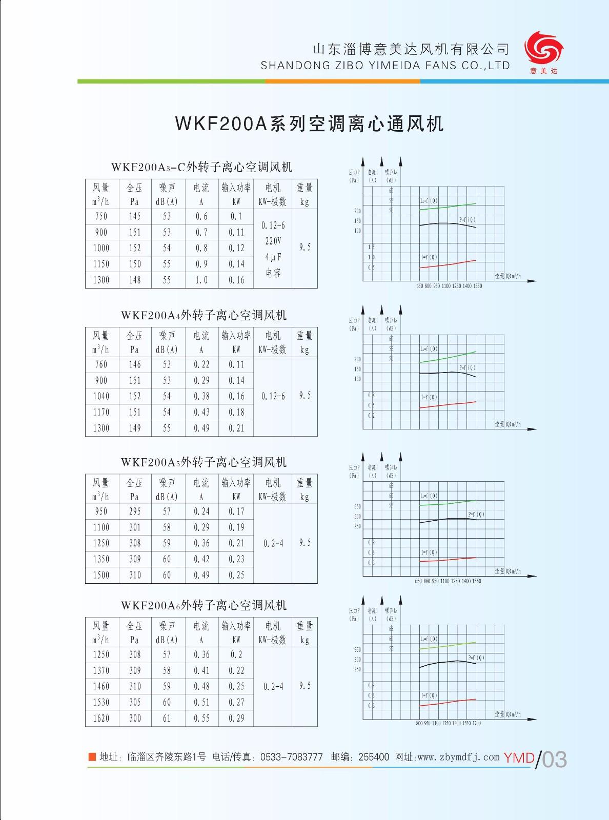 WKF200A6|WKF200A-山东淄博意美达风机有限公司