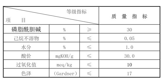 (PC-30型大豆磷脂)20170830-1.png