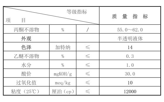 (脱色大豆磷脂)20170830-1.png