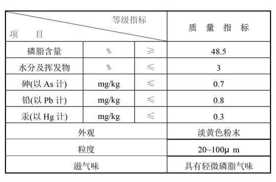(微胶囊化粉末磷脂)20170830-1.png