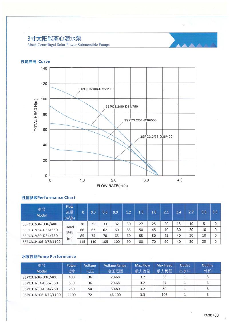 3寸太阳能离心潜水泵|太阳能水泵-广西南宁卓晟能新能源科技有限公司