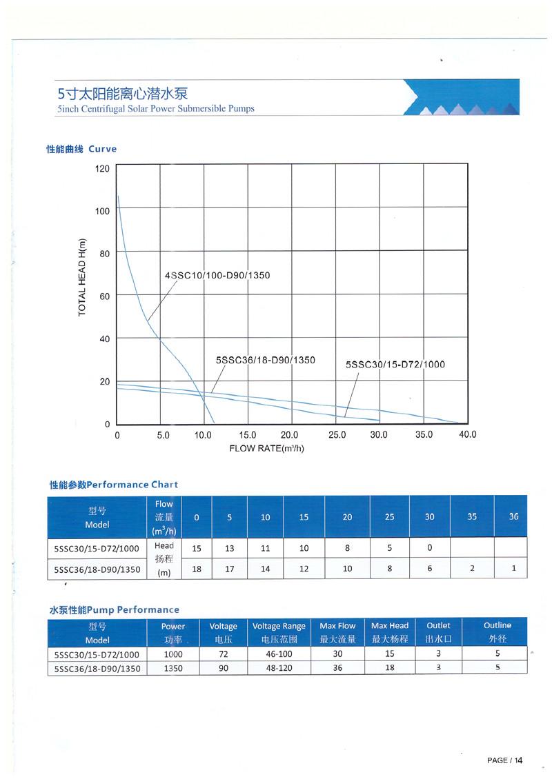 5寸太阳能离心潜水泵1.jpg