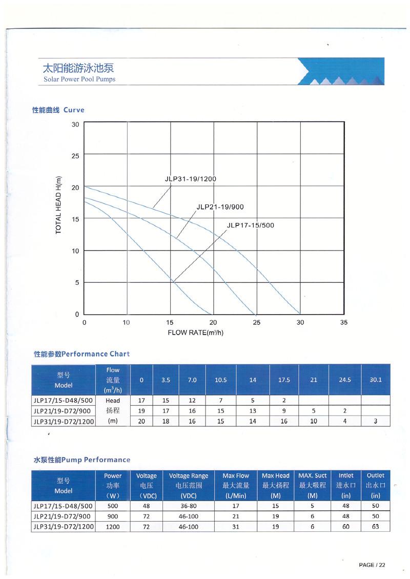 太阳能游泳池泵|太阳能水泵-广西南宁卓晟能新能源科技有限公司