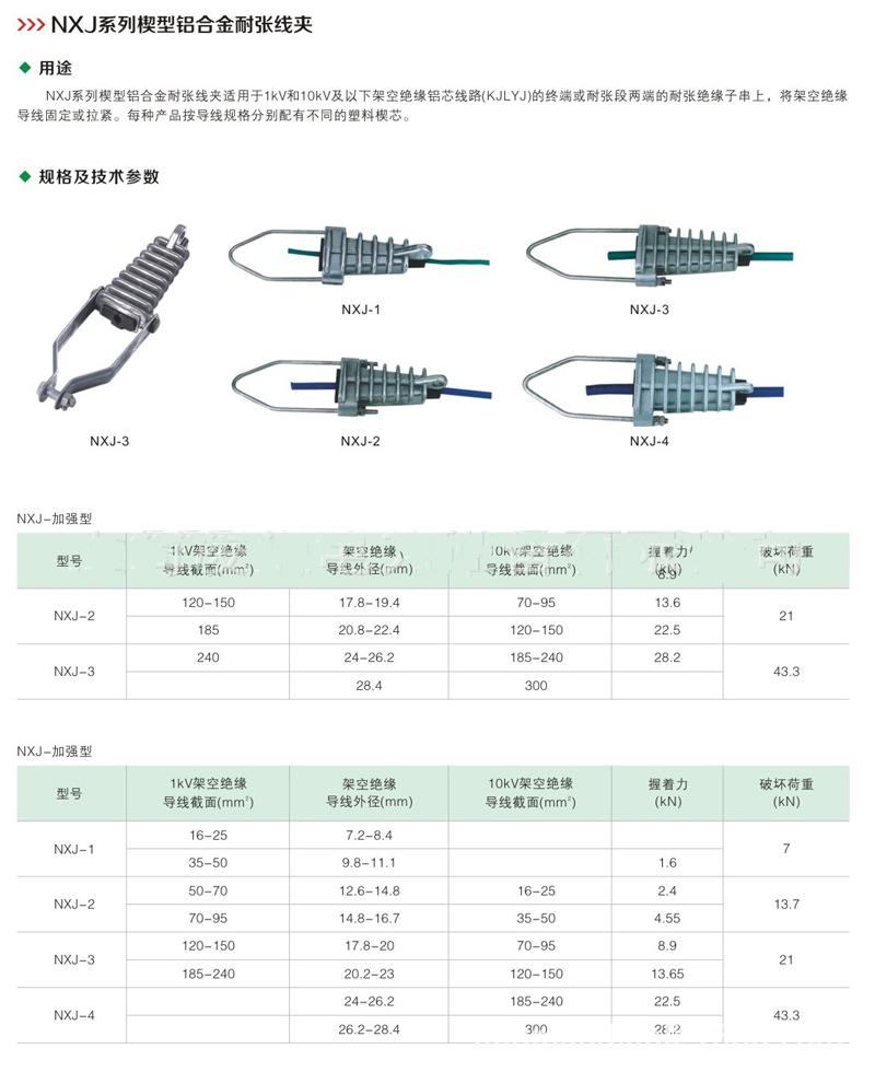 耐張線夾 (11) NXJ型.jpg